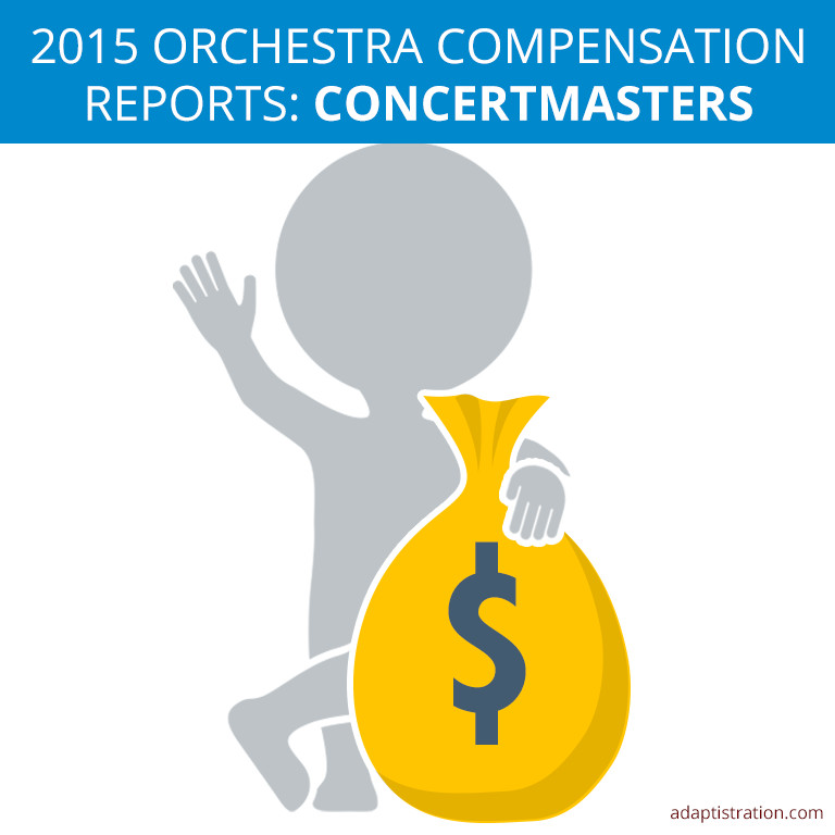 2015 Orchestra Compensation Reports: Concertmasters