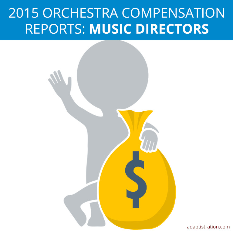 2015 Orchestra Compensation Reports: Music Directors