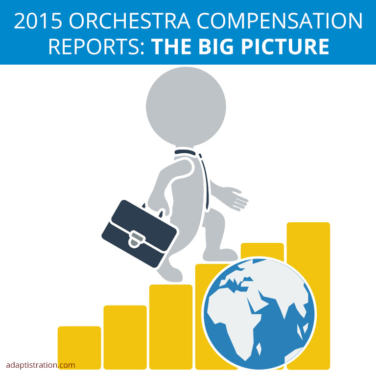 2015 Orchestra Compensation Reports: The Big Picture