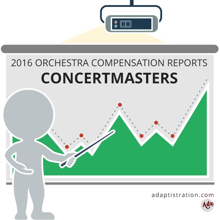 Orchestra Compensation Reports 2016 Concertmasters