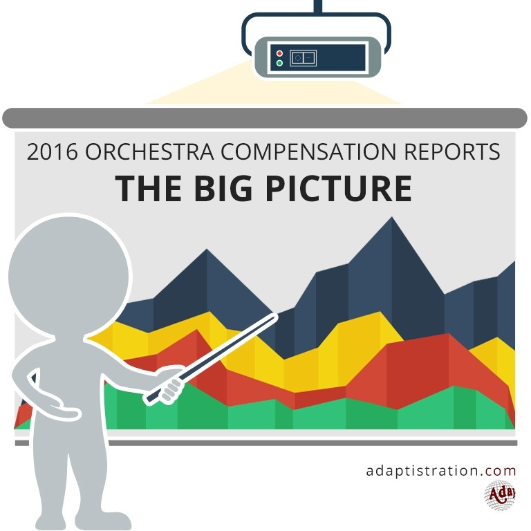 Orchestra Compensation Reports 2016 The Big Picture