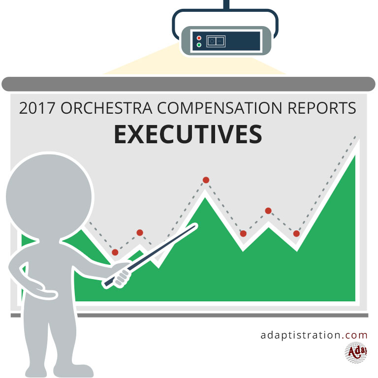 2017 Orchestra Compensation Reports: Executives