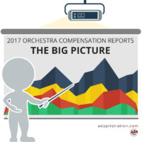 2017 Orchestra Compensation Reports: The Big Picture