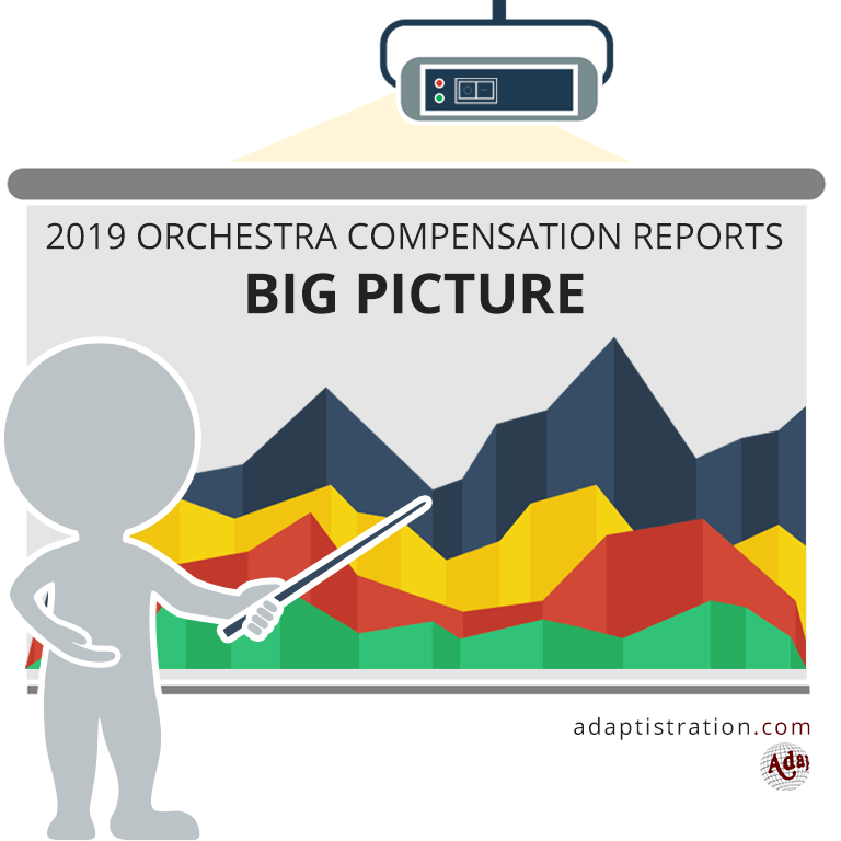 2019 Orchestra Compensation Reports: The Big Picture