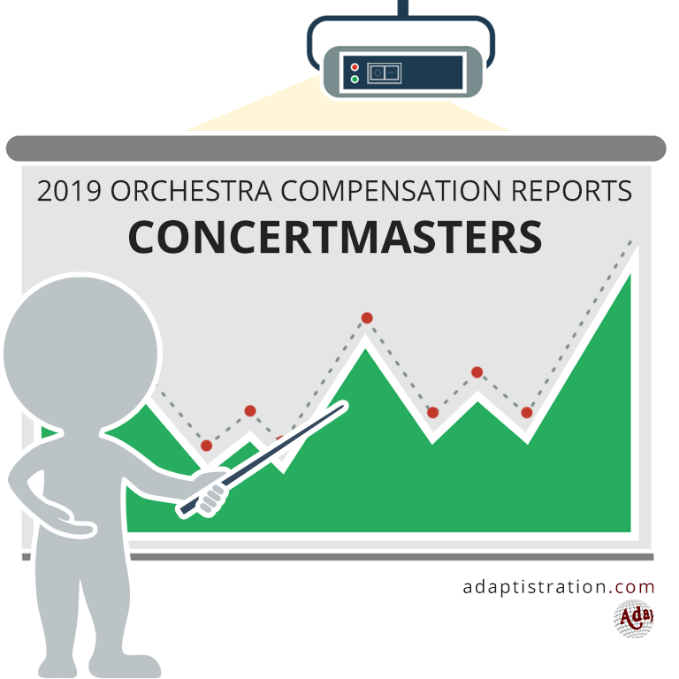 2019 Orchestra Compensation Reports: Concertmasters
