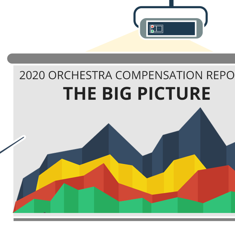 2020 Orchestra Compensation Reports: The Big Picture