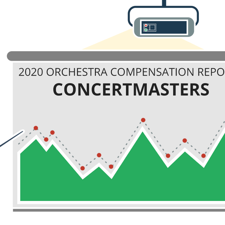 2020 Orchestra Compensation Reports: Concertmasters