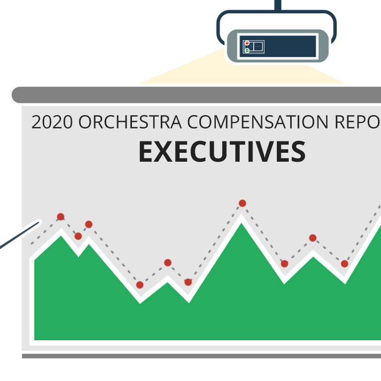 2020 Orchestra Compensation Reports: Executives