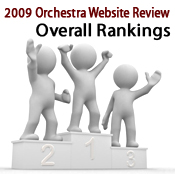 2009 Overall Rankings