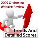 Trends-and-detailed-scores