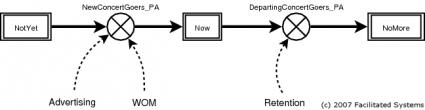 Basic market model (click to enlarge)