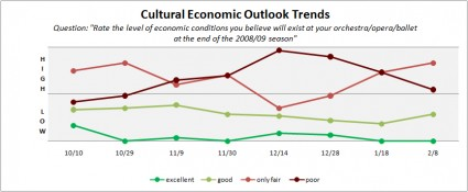 economic-outlook-2-8