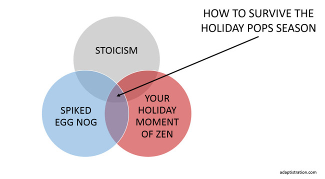how to survive the holiday pops season