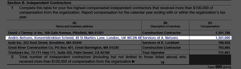 independent contractor info